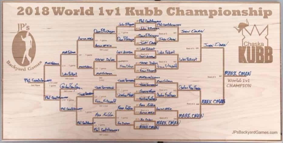 World 1v1 Kubb Championship 2018 Recap